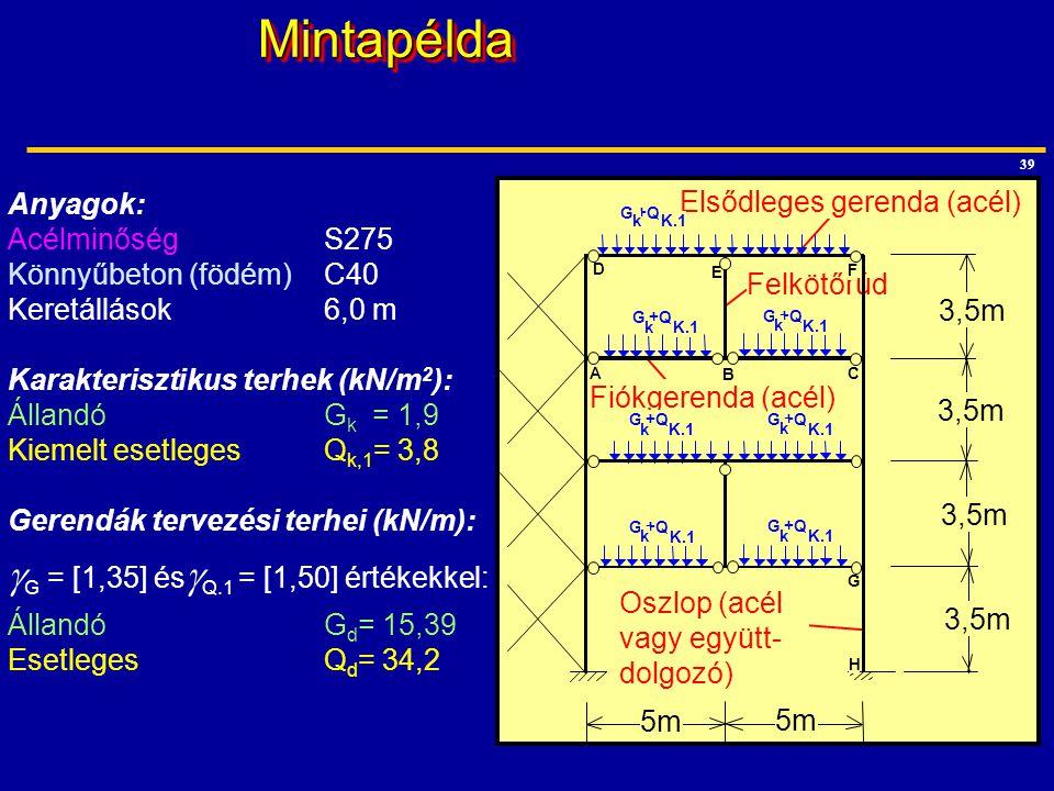 Mintapélda G = [1,35] ésQ.1 = [1,50] értékekkel: Anyagok: